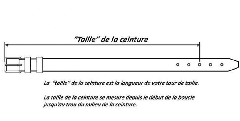 taille-ceinture-prendre-sa-mesure-792x400 Guide Taille Ceinture Homme